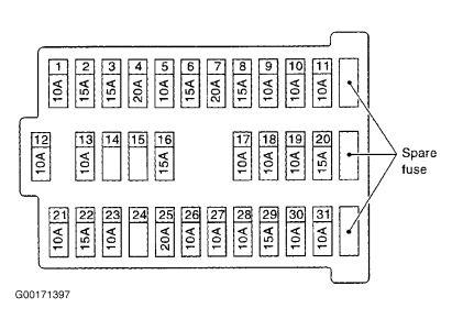 Nissan Fuse Box Translation - Wwwcaseistore \u2022