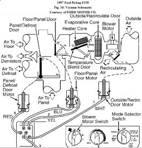 2005 astro van heater wiring diagram