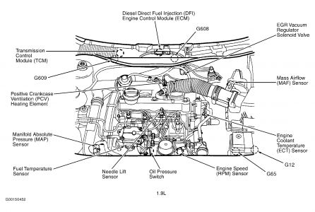 96 Vw Jetta Engine Diagram Wiring Diagram