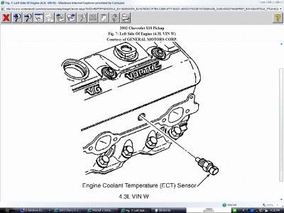Coolant Temp Sensor Location Crew-cab Six Cylinder Four Wheel