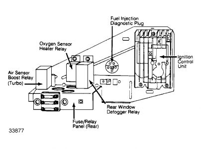 CAR FUSE BOX BURNT - Auto Electrical Wiring Diagram
