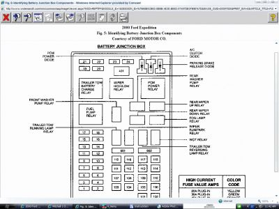 00 Ford Expedition Fuse Box - Wiring Data Diagram