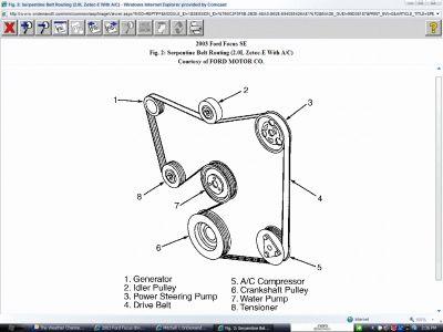 Serpentine Belt Diagram I Need a Diagram to Put the Serpentine
