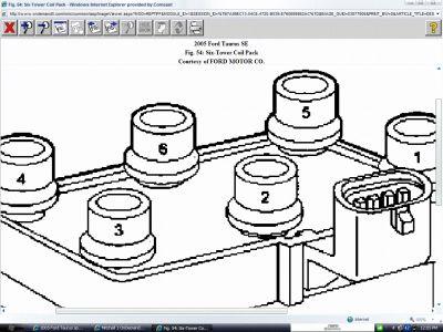1996 ford taurus alternator wiring diagram