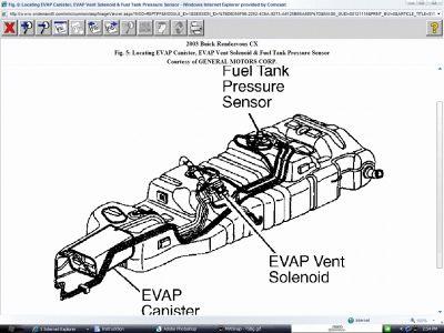 2003 Buick Rendezvous Engine Diagram Wiring Diagram