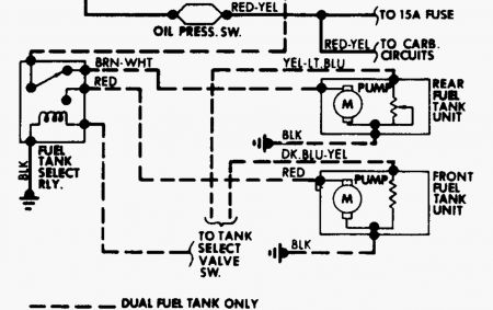 1984 Ford F 250 Wiring Diagram - 4hoeooanhchrisblacksbioinfo \u2022