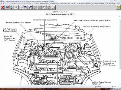 2001 Malibu Engine Diagram Electronic Schematics collections