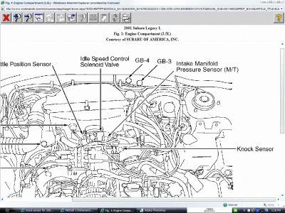 subaru outback engine diagram subaru legacy wiring di images subaru