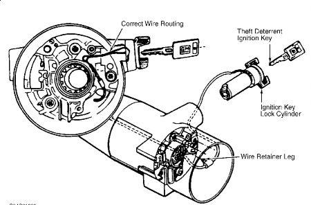 1994 Cadillac Fleetwood Pass Key Fault I Got a Major Problem with
