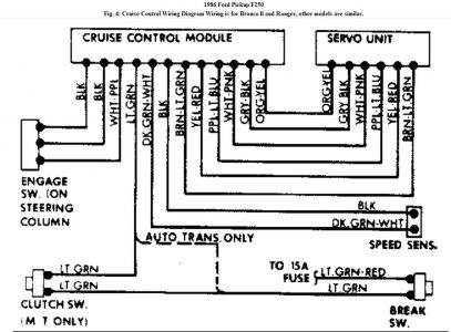 86 F250 Wiring Diagram Download Wiring Diagram