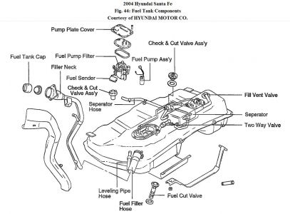 Fuel Pump Wiring Diagram Engine Performance Problem 2004 Hyundai