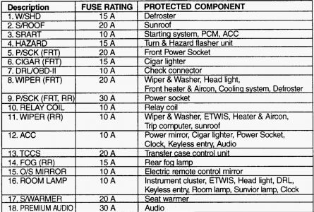 95 F250 Fuse Box Diagram manual guide wiring diagram