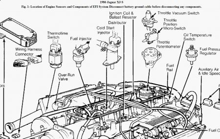V12 Engine Diagram The Engine Harness To The Index listing of