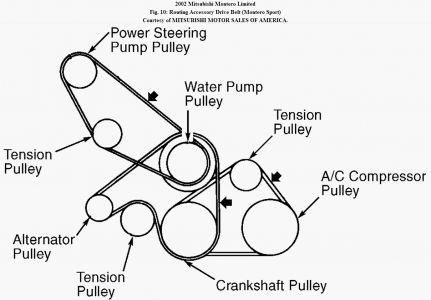 mitsubishi montero sport fuse diagrams