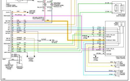 2001 Chevy Suburban Radio Wiring Diagram - Wwwcaseistore \u2022