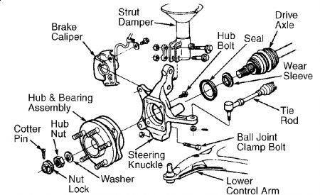 Front Wheel Bearing Diagram - Wiring Diagram Write