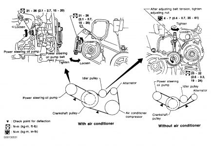 1996 Bmw Z3 Engine Diagram Online Wiring Diagram