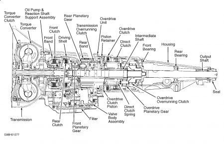 2001 gmc van transmission wiring diagram