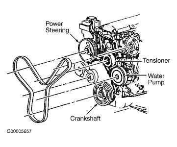2001 saturn l200 engine diagram