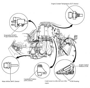1997 cadillac catera engine diagram
