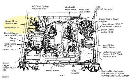 1996 Ford F150 Blower Motor Where Is the Location of the Blower