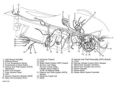 2002 bmw e46 o2 sensor wiring diagram