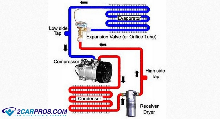 Auto Air Conditioning Diagram - Wwwcaseistore \u2022