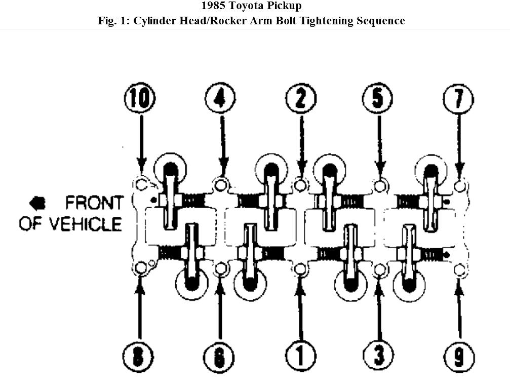 1980 toyota pickup engine rebuild kit