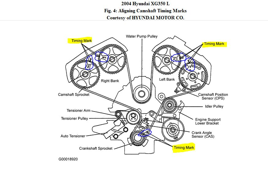 ford timing marks diagram