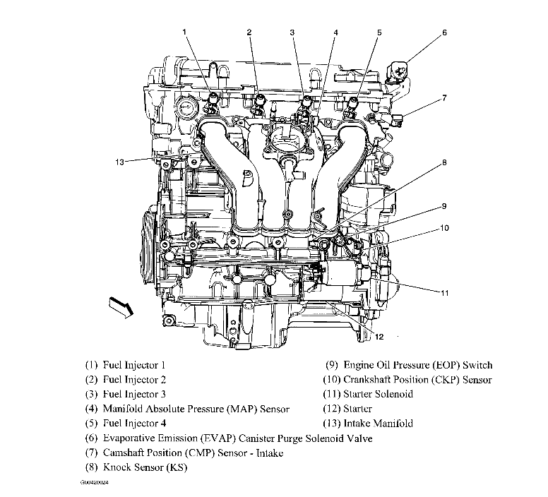 pontiac g6 2 4 engine diagram water pump