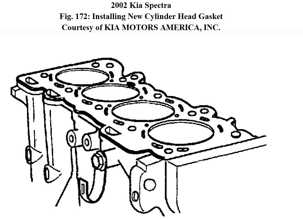 diagram of head gaskets