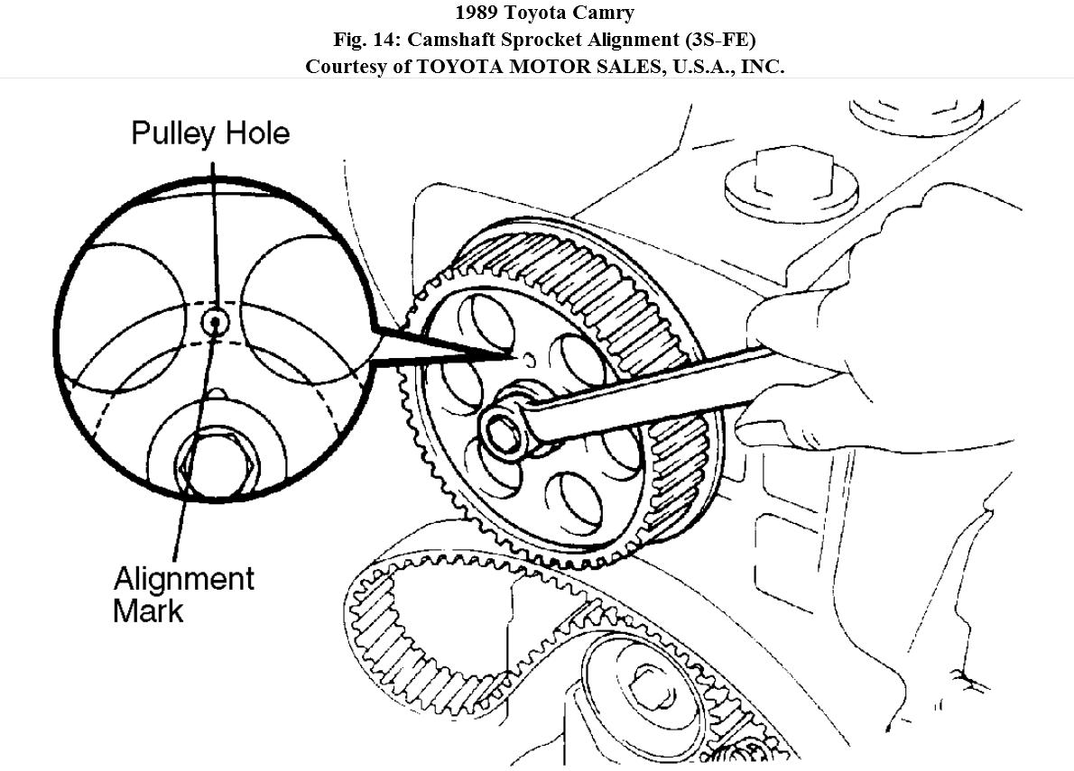 toyota v4 engine diagram