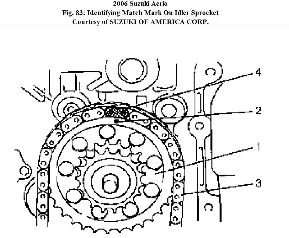 suzuki timing belt or chain