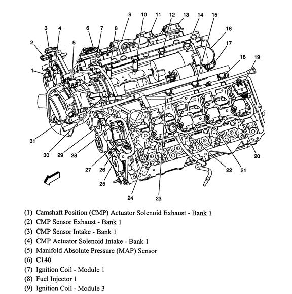 Cadillac Srx Engine Diagram Wiring Diagram