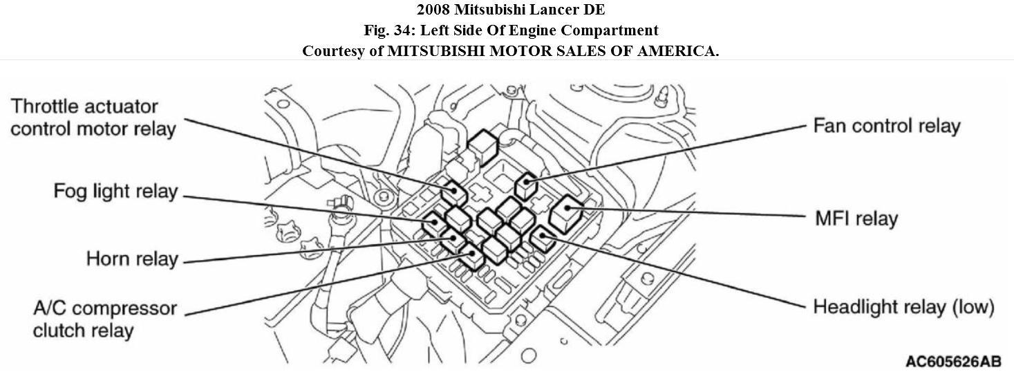 2009 mitsubishi outlander fuse box diagram