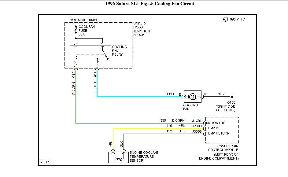 1996 saturn engine diagram