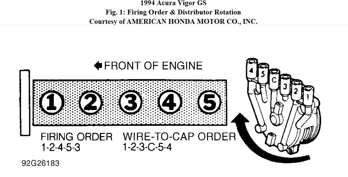 1992 Acura Vigor Firing Order Wiring Schematic Diagram