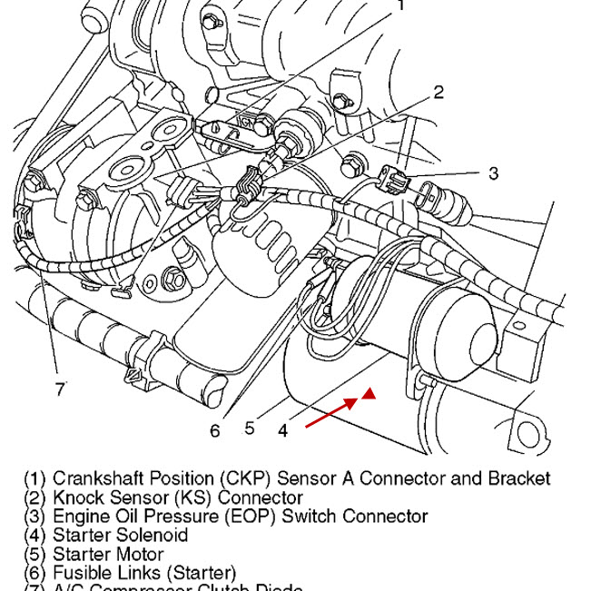 2006 buick Motor diagram