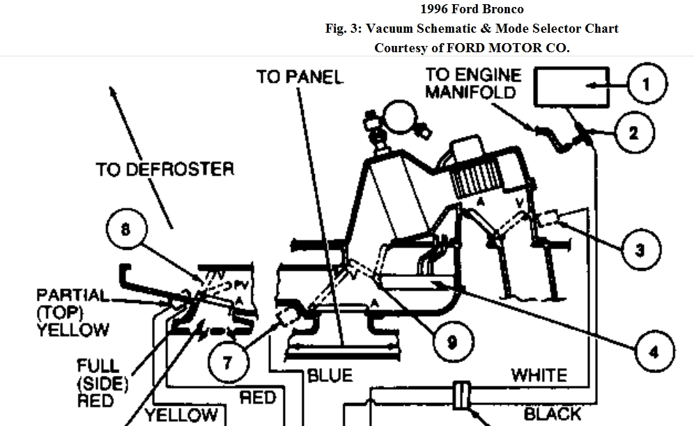 Vacuum Line Diagram 1996 Ford Bronco - Best Place to Find Wiring and