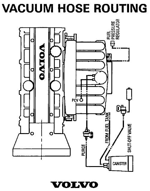 2005 volvo s80 engine diagram