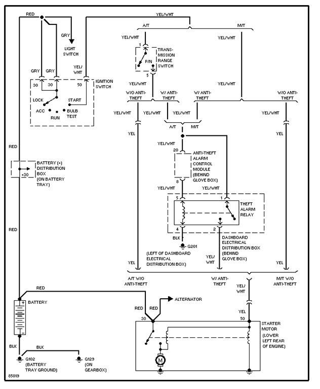 1992 saab 900 wiring harness