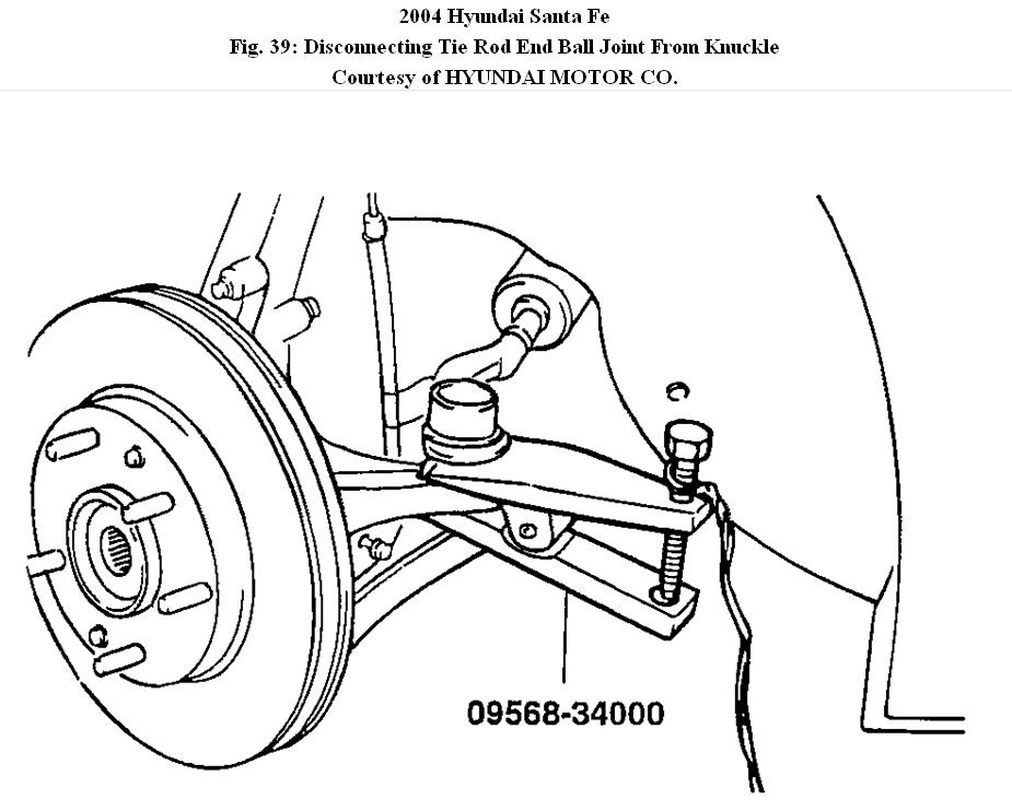 Fender Esquire Wiring Diagram - Best Place to Find Wiring and
