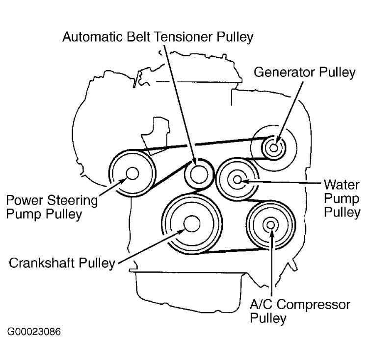 toyota camry questions