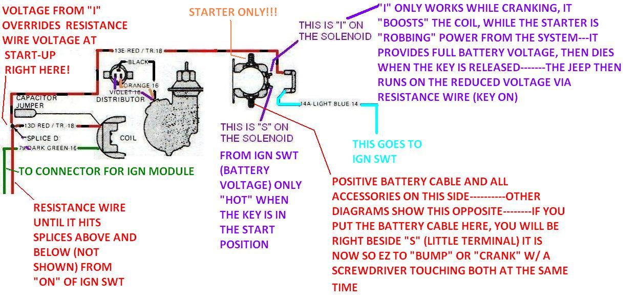 Ignition Problem, No Spark to the Distributor Cap?