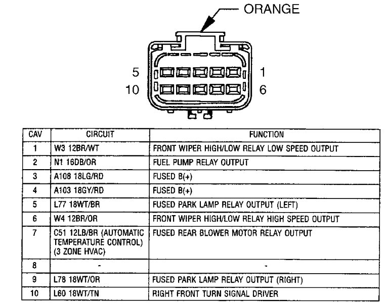 Fuse Box Chrysler Town Country 2006 Wiring Diagram