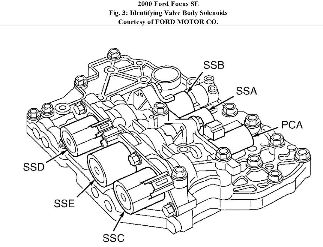ford focus frame diagram
