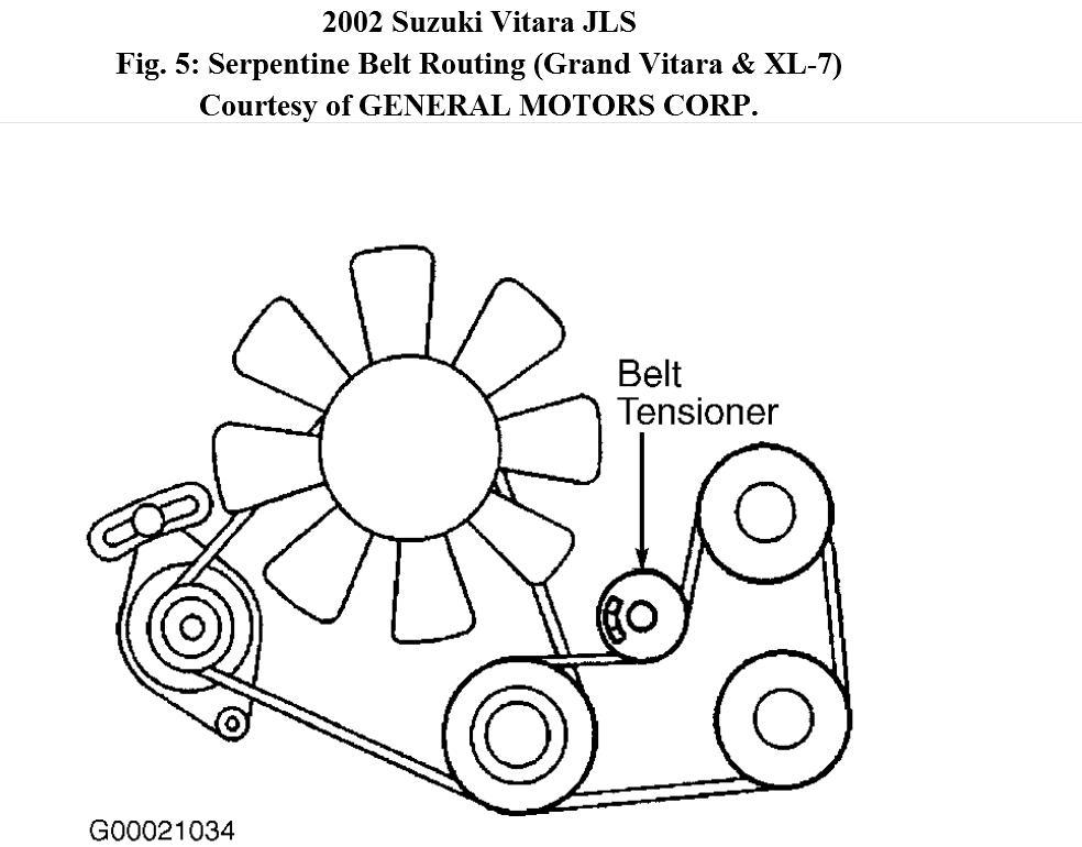 2007 Suzuki Xl7 Serpentine Belt Diagram Wiring Schematic Diagram