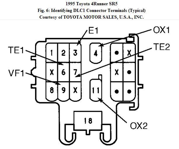 chevrolet key fob programming