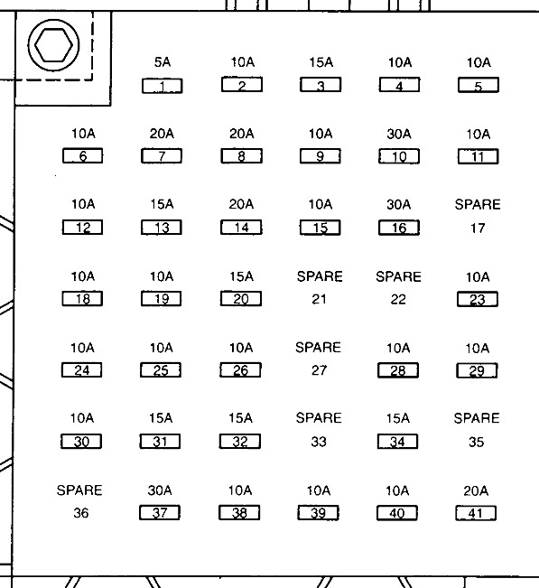 1999 Lincoln Continental Interior Fuse Box I Have No Fuse Panel