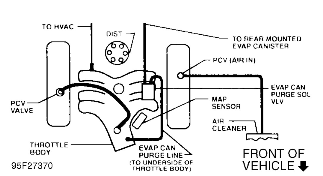 vacuum diagram for a 1995 gmc jimmy